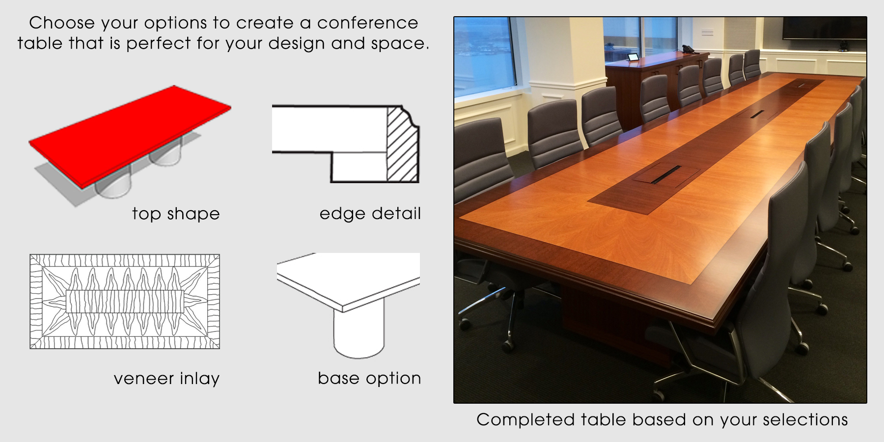 Build Your Own Arnold Contract - Build a conference table