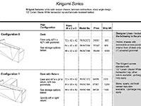 Kirigami 2020 Spec Guide