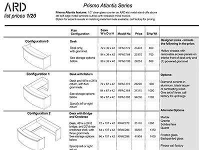 Prismo Atlantis 2020 Spec Guide