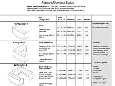 Prismo Millennium 2020 Spec Guide