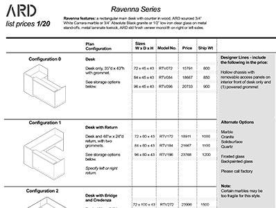 Ravenna 2020 Spec Guide