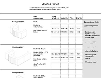 Ascona 2020 Spec Guide